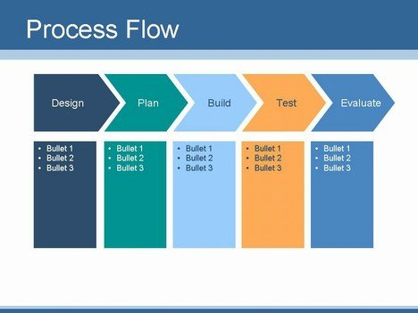 Flow Chart Template Powerpoint Free Create Your Own Flow Chart or Process Flow Slides