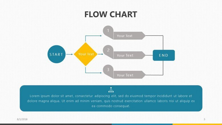 Flow Chart Template Powerpoint Free Flow Chart