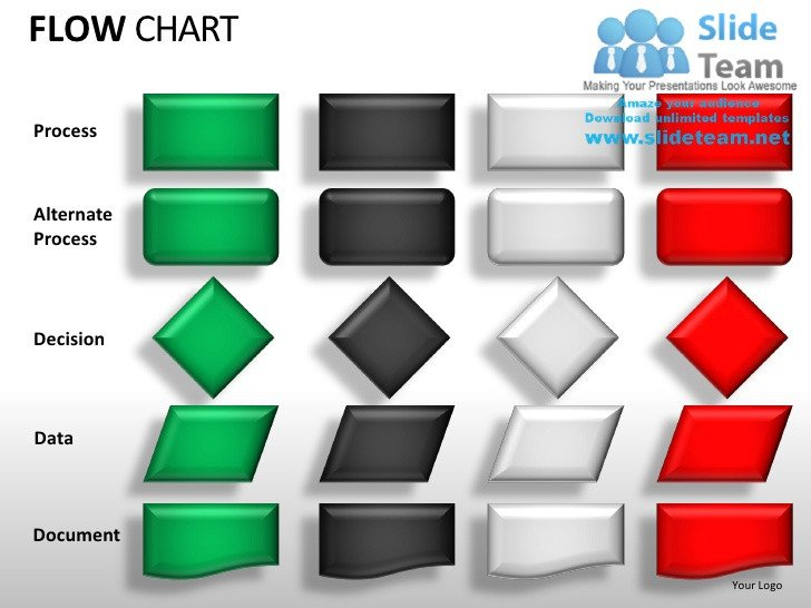 Flow Chart Template Powerpoint Free Flow Chart Powerpoint Presentation Slides Ppt Templates