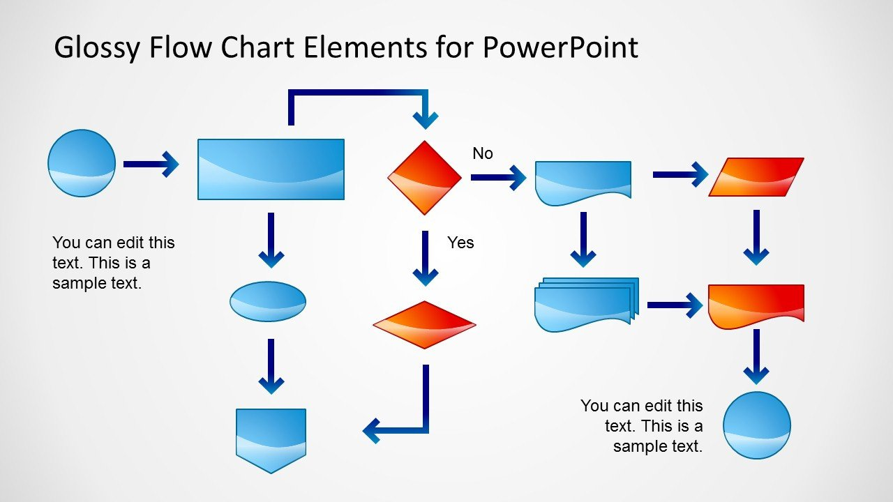 Flow Chart Template Powerpoint Free Glossy Flow Chart Template for Powerpoint Slidemodel