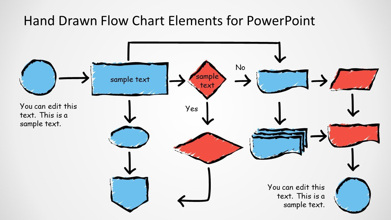 Flow Chart Template Powerpoint Free Hand Drawn Flow Chart Template for Powerpoint Slidemodel