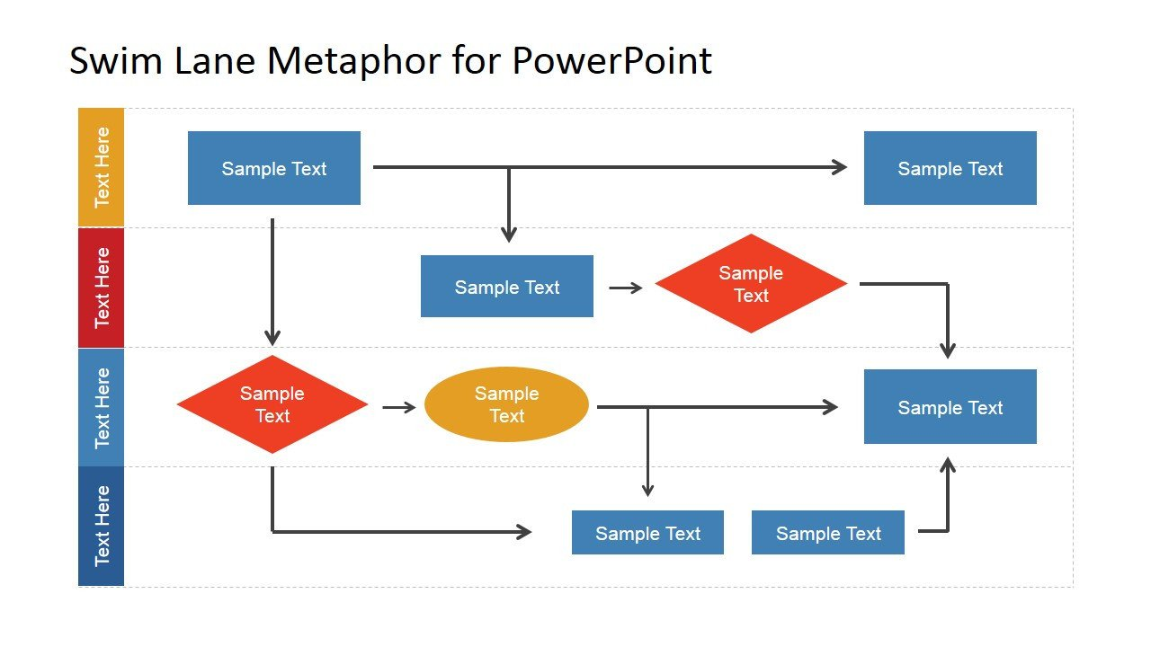 Flow Chart Template Powerpoint Free Swim Lane Diagram for Powerpoint Slidemodel