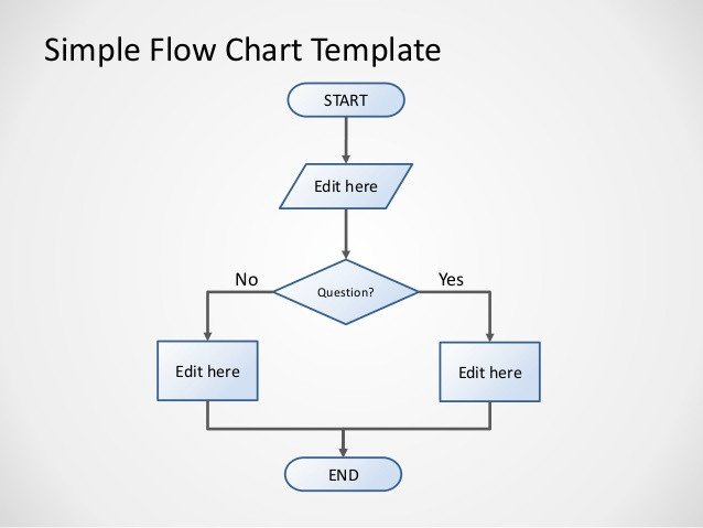 Flow Chart Word Template 2997 Simple Flowchart