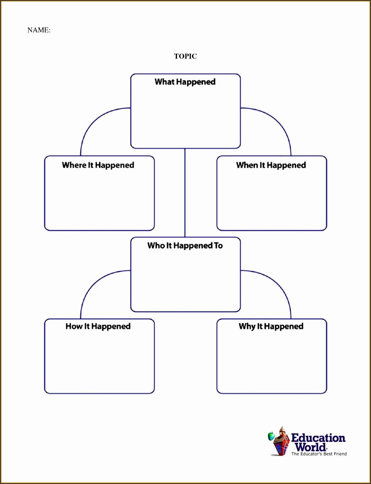 Flow Chart Word Template 7 Flowchart Template Sampletemplatess Sampletemplatess