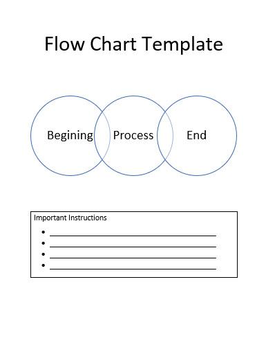Flow Chart Word Template Flow Chart Template