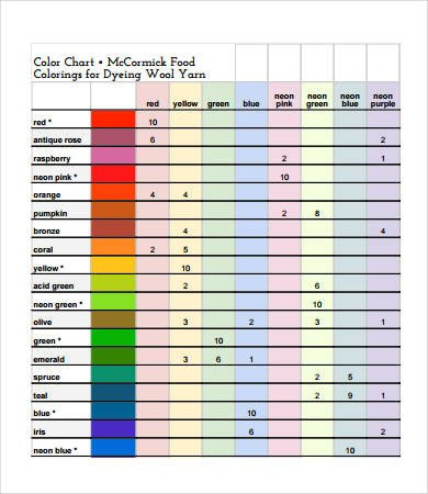 Food Coloring Mixing Chart Food Coloring Chart 9 Free Pdf Documents Download