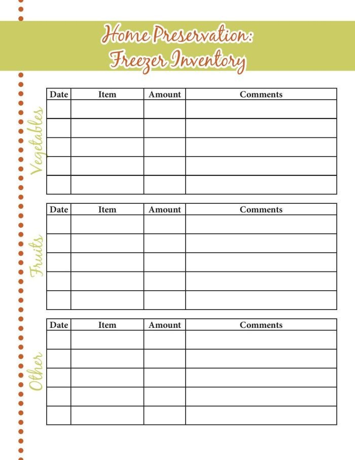 Food Inventory Sheet Printable Food Storage Inventory Sheets A Proverbs 31 Wife