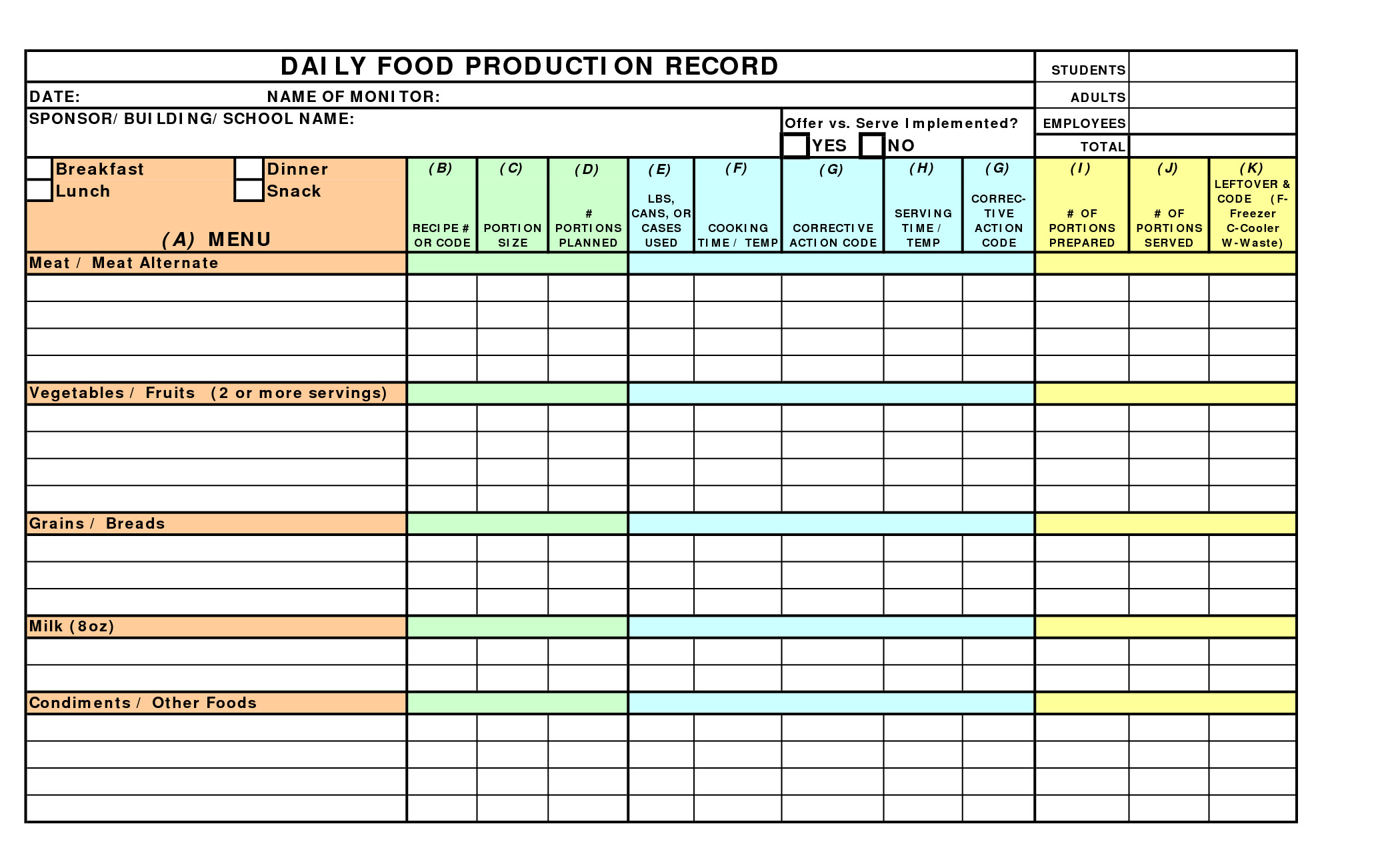Food Service Production Sheets Best S Of Sample Food Record Food Production Record