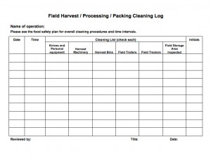 Food Service Production Sheets Fapc 167 Fresh Produce Production Food Safety Plan Logs