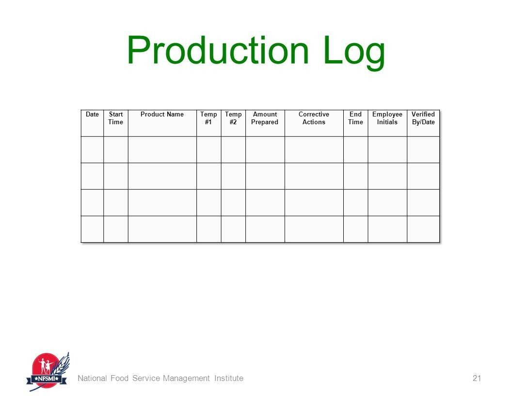 Food Service Production Sheets Food Safety Basics National Food Service Management