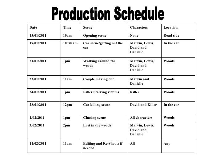 Food Service Production Sheets Production Schedule