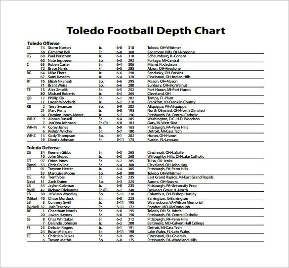 Football Depth Chart Template Excel Football Depth Chart