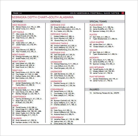 Football Depth Chart Template Football Depth Chart