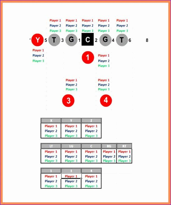 Football Depth Chart Templates 10 Football Depth Chart Template Excel Exceltemplates