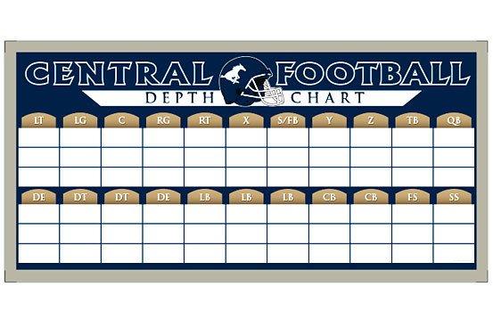 Football Depth Chart Templates Depth Chart Boards Football Boards