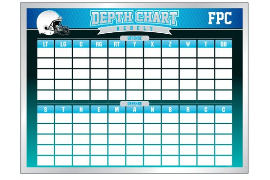 Football Depth Chart Templates Depth Chart Boards Football Boards