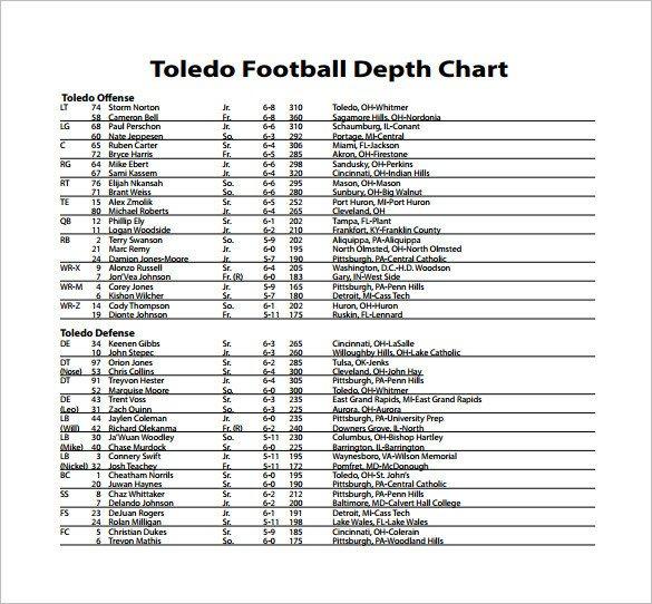 Football Depth Chart Templates Football Depth Chart