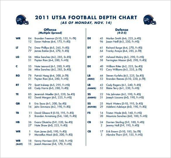 Football Depth Charts Templates 13 Football Depth Chart Template Free Sample Example