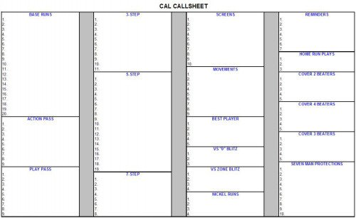 Football Play Call Sheet Template 13 Of Football Playbook Template Excel