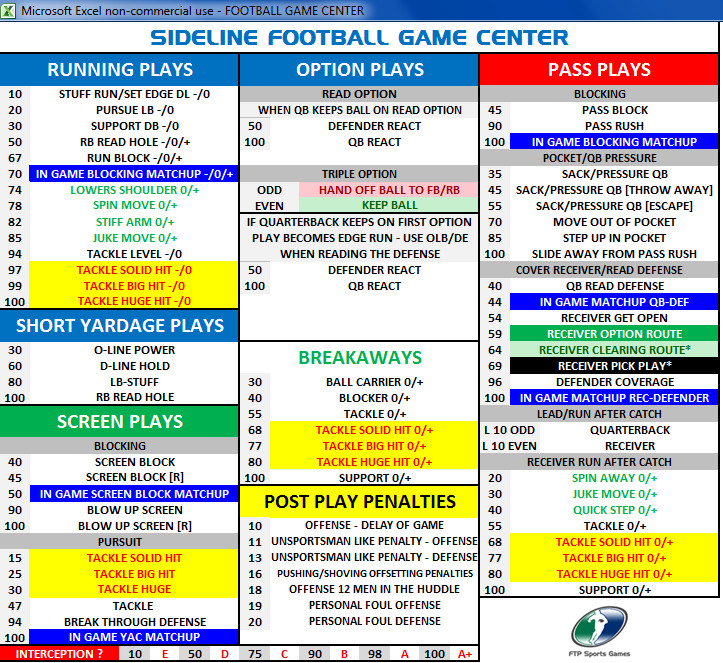 Football Play Call Sheet Template 29 Of Football Play Call Sheet Template Excel