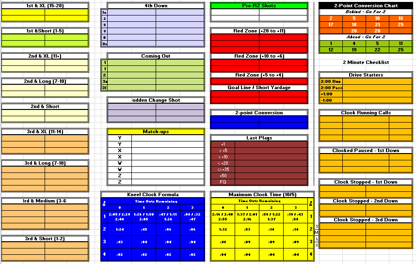 Football Play Call Sheet Template 7 Best Of Printable Football Play Templates