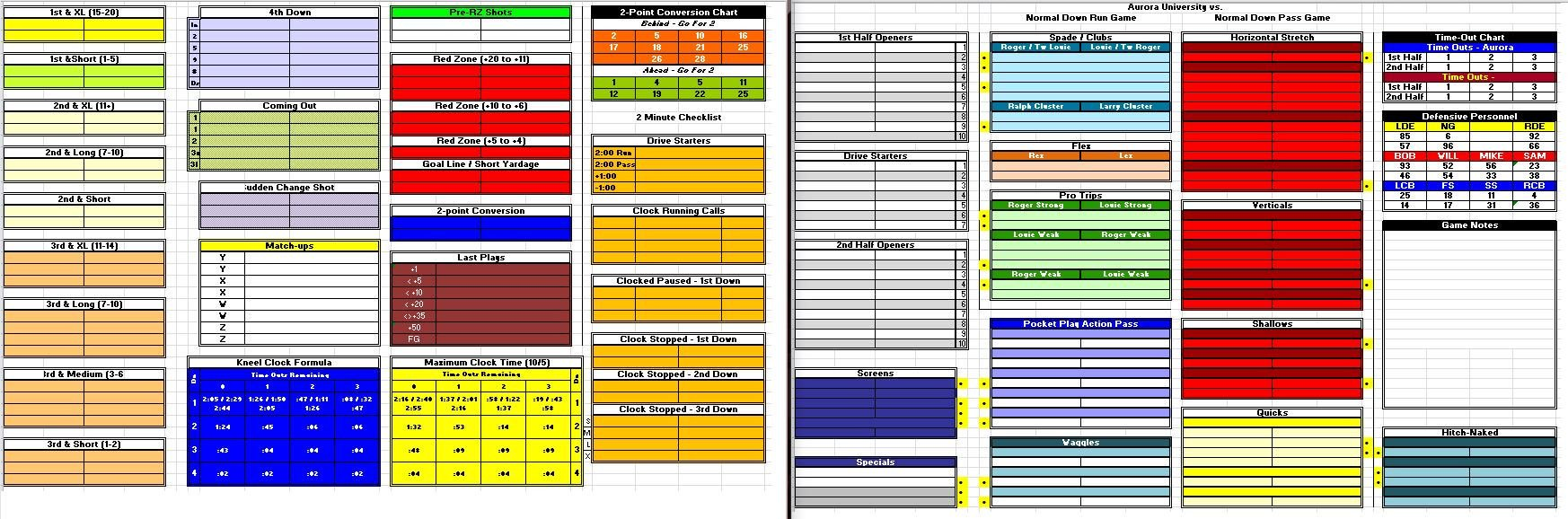 "Football Play Call Sheet Template Rex Dickson On Twitter ""for Madden17 I M Going Full"