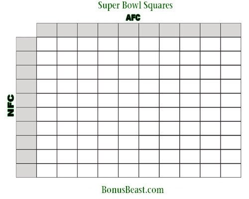 Football Pool Grid Template Super Bowl Pool Template