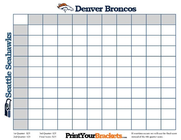 Football Pool Grid Template Super Bowl Squares Generator Design Your Own Square Pool