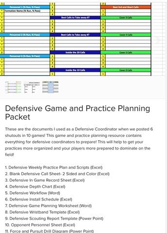 Football Scouting Template Free Coach Vint Four Keys to Being Dominant On Defense
