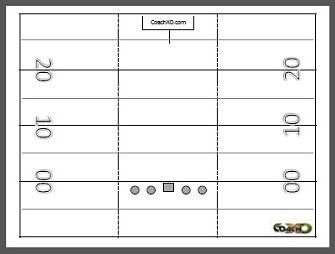 Football Scouting Template Free Free Blank Scout Team Cards Coach Xo