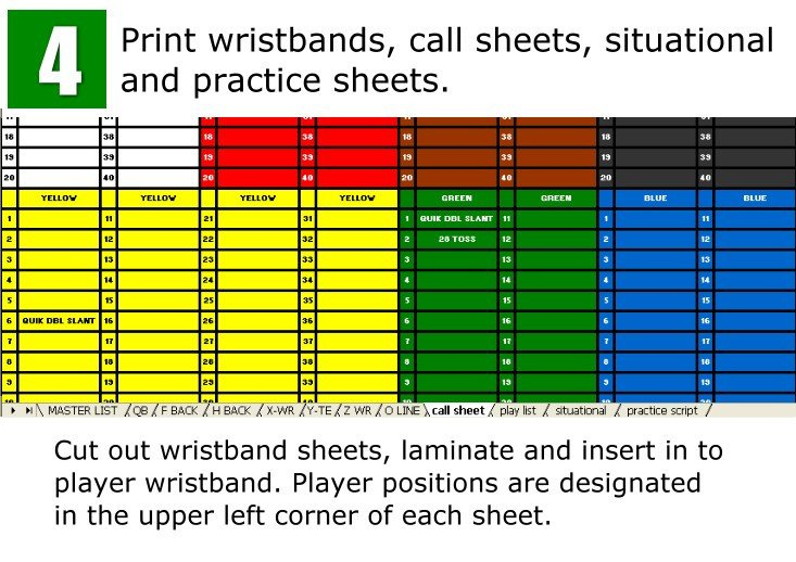 Football Wristband Template for Excel Ez Call Play Calling System the Easiest and Most