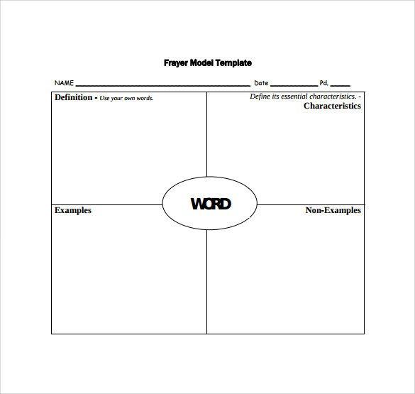 Frayer Model Template Word 15 Sample Frayer Model Templates Pdf