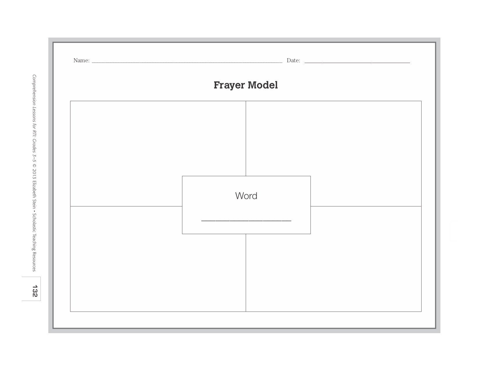 Frayer Model Template Word Content area Literacy Focusing On Vocabulary