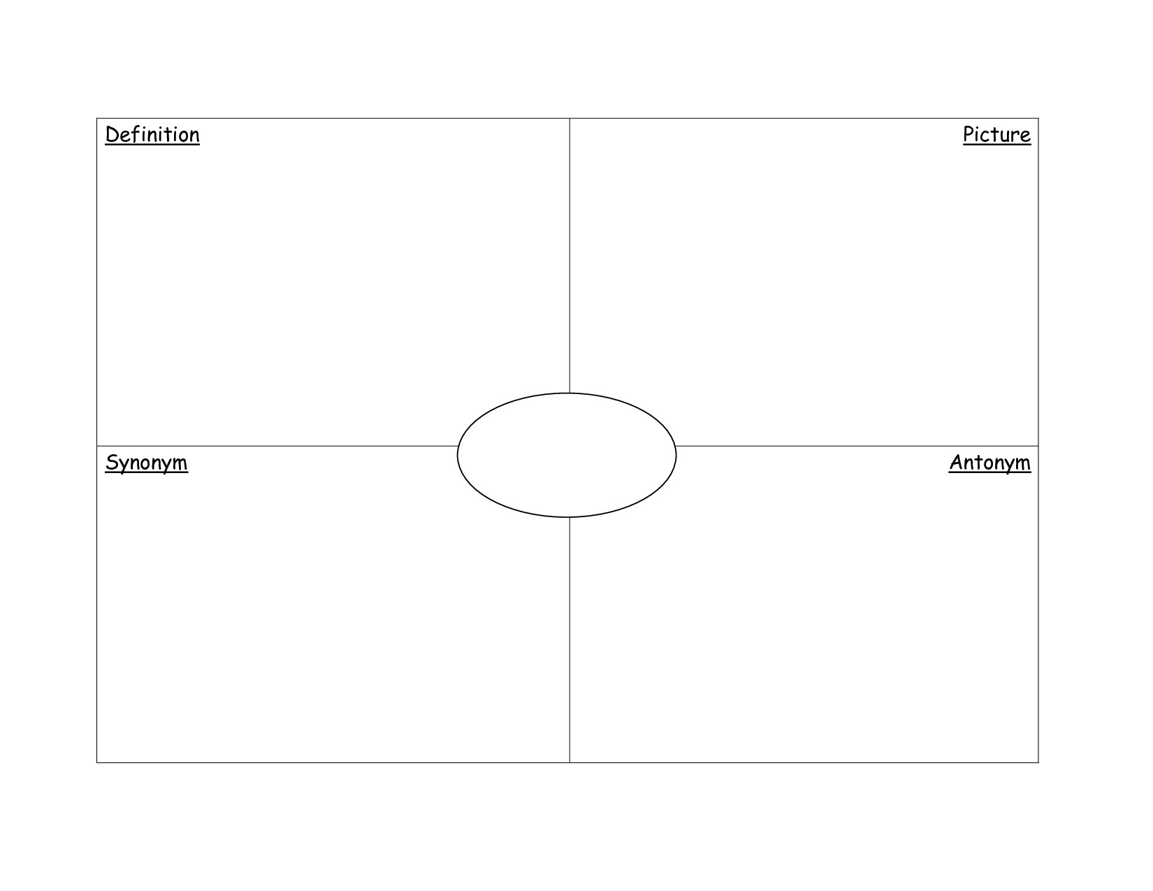 Frayer Model Template Word Frayer Model Graphic organizer Template