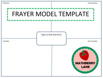 Frayer Model Template Word Frayer Model Template Editable Classroom or Mercial