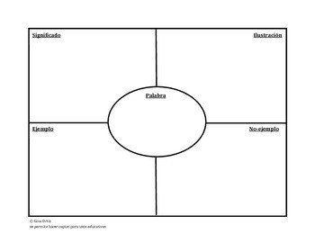 Frayer Model Template Word Spanish Frayer Model Vocabulary Graphic organizer by Gina