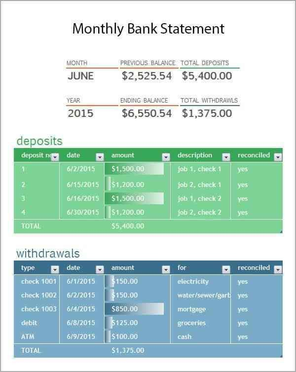 Free Bank Statement Template 9 Free Bank Statement Templates Word Excel Sheet Pdf