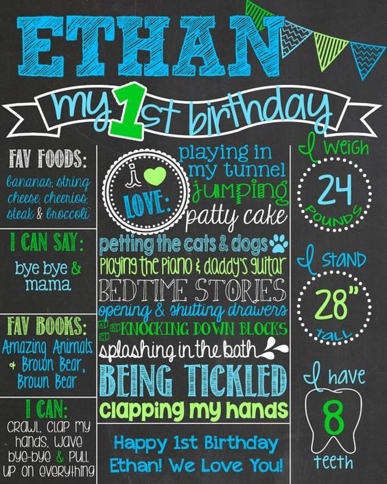 Free Birthday Chalkboard Template Chevron Blue and Green First Birthday Chalkboard Poster
