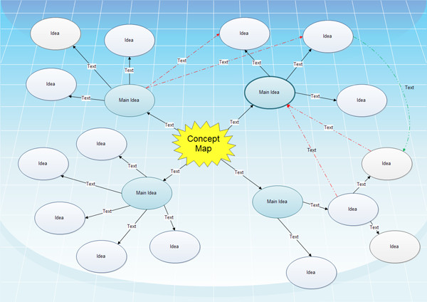 Free Concept Map Template Free Concept Mapping software Freeware