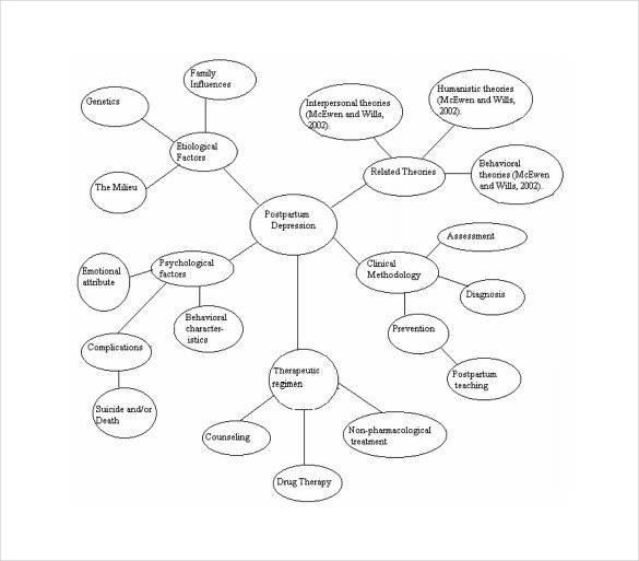Free Concept Map Template Sample Concept Map Template 10 Free Documents In Pdf Word