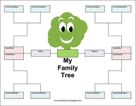 Free Editable Family Tree Template Family Tree Template 55 Download Free Documents In Pdf