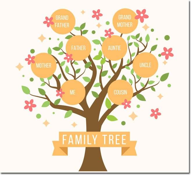 Free Editable Family Tree Templates 20 Family Tree Templates & Chart Layouts