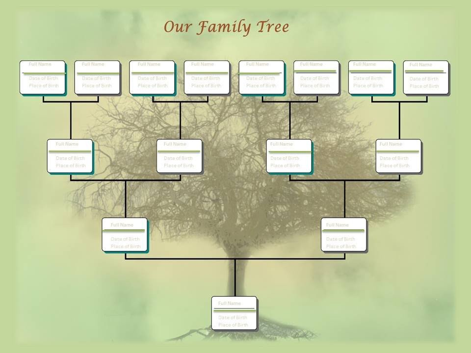 Free Editable Family Tree Templates Family Tree Chart Template Example
