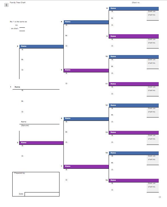 Free Editable Family Tree Templates Family Tree Templates Editable Free