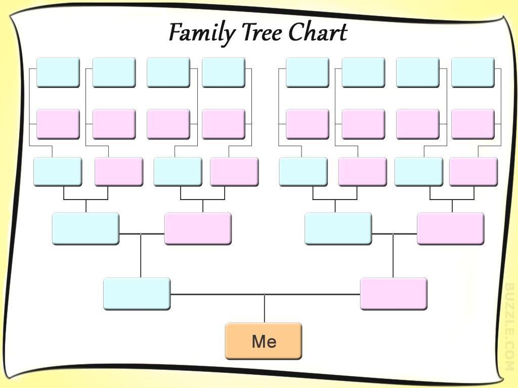 Free Editable Family Tree Templates Free Editable Family Tree Template Daily Roabox