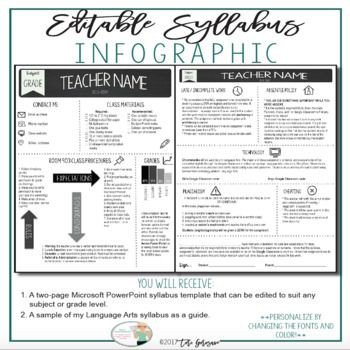Free Editable Syllabus Template Best 25 Syllabus Template Ideas On Pinterest