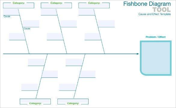 Free Fishbone Diagram Template 7 Fishbone Diagram Teemplates Pdf Doc