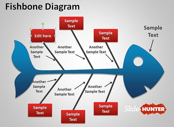 Free Fishbone Diagram Template Best Fishbone Diagrams for Root Cause Analysis In Powerpoint