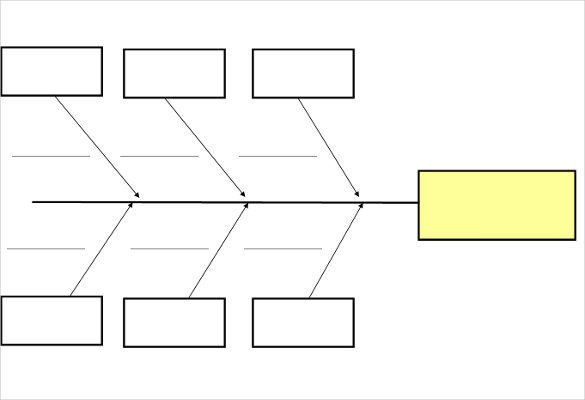 Free Fishbone Diagram Template Fishbone Diagram Template Free Templates