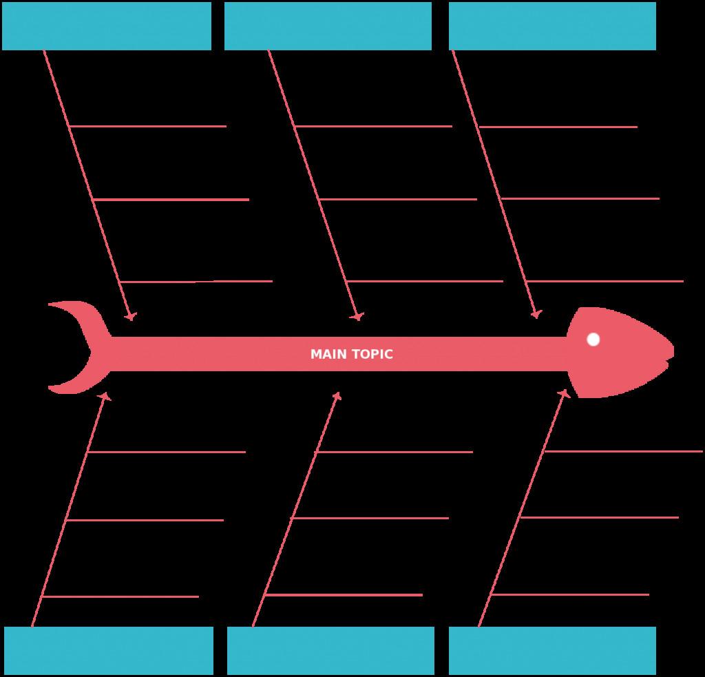 Free Fishbone Diagram Template Fishbone Diagram Templates